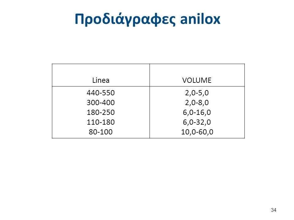 Προδιάγραφες anilox LineaVOLUME 440-550 300-400 180-250 110-180 80-100 2,0-5,0 2,0-8,0 6,0-16,0 6,0-32,0 10,0-60,0 34