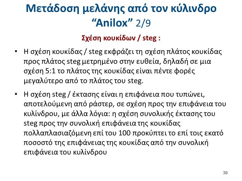 """Μετάδοση μελάνης από τον κύλινδρο """"Anilox"""" 2/9 Σχέση κουκίδων / steg : Η σχέση κουκίδας / steg εκφράζει τη σχέση πλάτος κουκίδας προς πλάτος steg μετρ"""