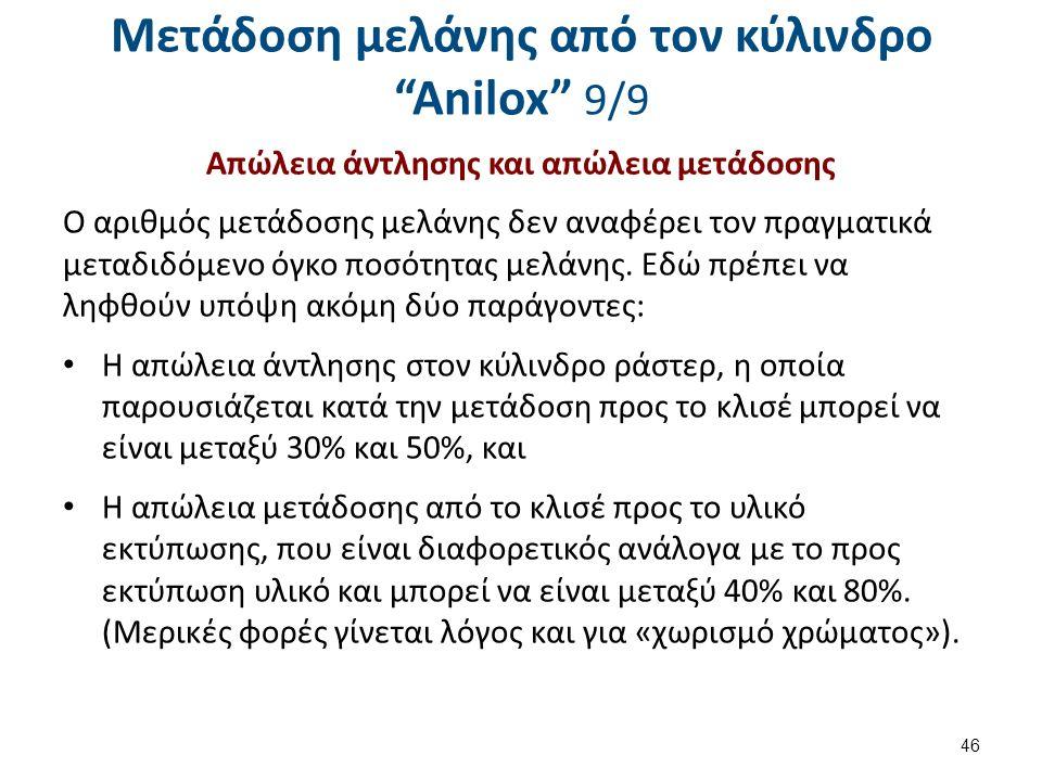 """Μετάδοση μελάνης από τον κύλινδρο """"Anilox"""" 9/9 Απώλεια άντλησης και απώλεια μετάδοσης Ο αριθμός μετάδοσης μελάνης δεν αναφέρει τον πραγματικά μεταδιδό"""