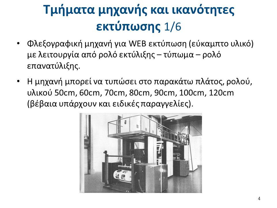 Τμήματα μηχανής και ικανότητες εκτύπωσης 1/6 Φλεξογραφική μηχανή για WEB εκτύπωση (εύκαμπτο υλικό) με λειτουργία από ρολό εκτύλιξης – τύπωμα – ρολό επ