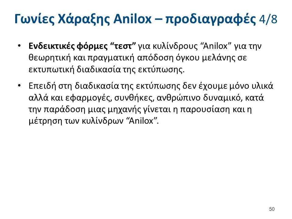 """Γωνίες Χάραξης Anilox – προδιαγραφές 4/8 Ενδεικτικές φόρμες """"τεστ"""" για κυλίνδρους """"Anilox"""" για την θεωρητική και πραγματική απόδοση όγκου μελάνης σε ε"""