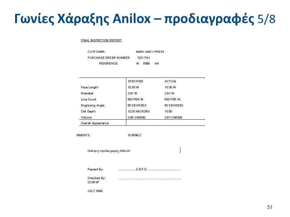 Γωνίες Χάραξης Anilox – προδιαγραφές 5/8 51