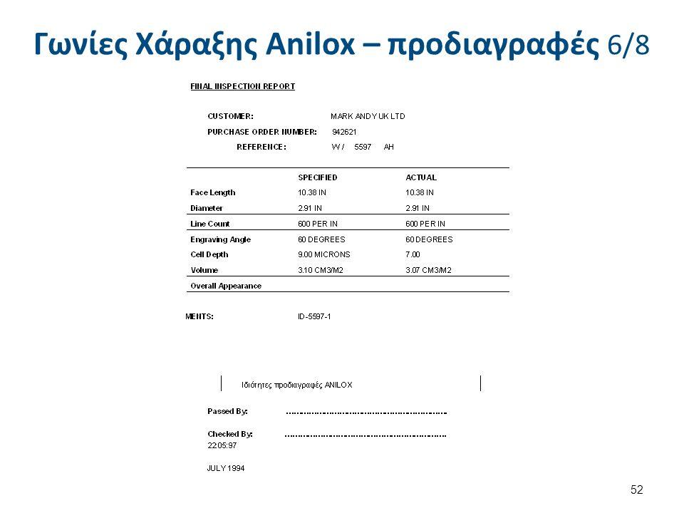 Γωνίες Χάραξης Anilox – προδιαγραφές 6/8 52