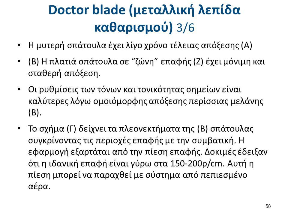 "Doctor blade (μεταλλική λεπίδα καθαρισμού) 3/6 Η μυτερή σπάτουλα έχει λίγο χρόνο τέλειας απόξεσης (Α) (Β) Η πλατιά σπάτουλα σε ""ζώνη"" επαφής (Ζ) έχει"