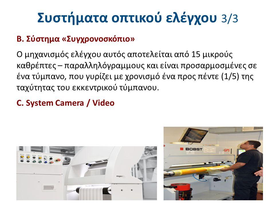 Συστήματα οπτικού ελέγχου 3/3 Β. Σύστημα «Συγχρονοσκόπιο» Ο μηχανισμός ελέγχου αυτός αποτελείται από 15 μικρούς καθρέπτες – παραλληλόγραμμους και είνα