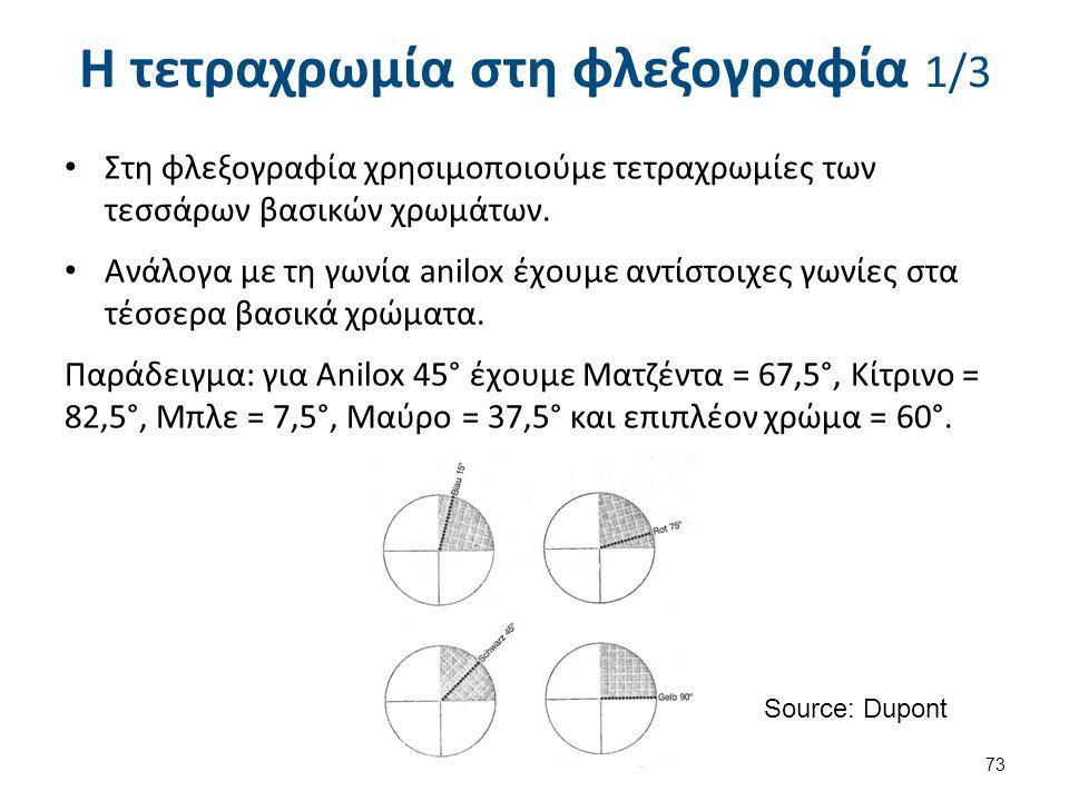 Η τετραχρωμία στη φλεξογραφία 1/3 Στη φλεξογραφία χρησιμοποιούμε τετραχρωμίες των τεσσάρων βασικών χρωμάτων. Ανάλογα με τη γωνία anilox έχουμε αντίστο
