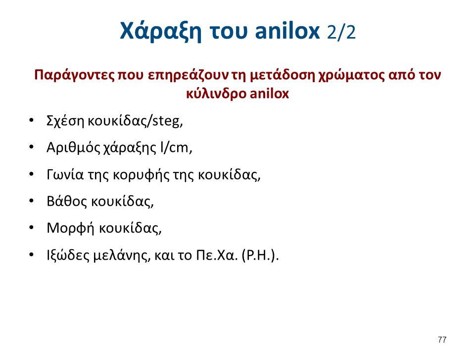 Χάραξη του anilox 2/2 Παράγοντες που επηρεάζουν τη μετάδοση χρώματος από τον κύλινδρο anilox Σχέση κουκίδας/steg, Αριθμός χάραξης l/cm, Γωνία της κορυ