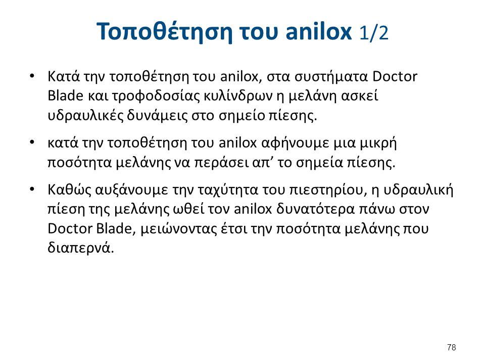Τοποθέτηση του anilox 1/2 Κατά την τοποθέτηση του anilox, στα συστήματα Doctor Blade και τροφοδοσίας κυλίνδρων η μελάνη ασκεί υδραυλικές δυνάμεις στο