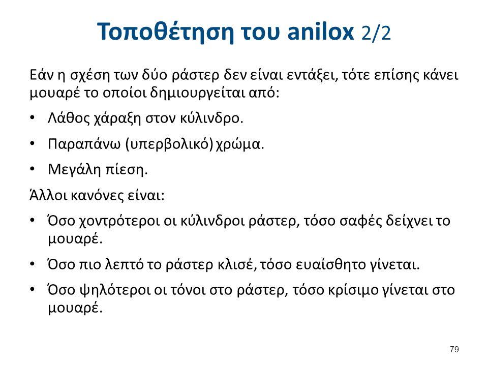 Τοποθέτηση του anilox 2/2 Εάν η σχέση των δύο ράστερ δεν είναι εντάξει, τότε επίσης κάνει μουαρέ το οποίοι δημιουργείται από: Λάθος χάραξη στον κύλινδ