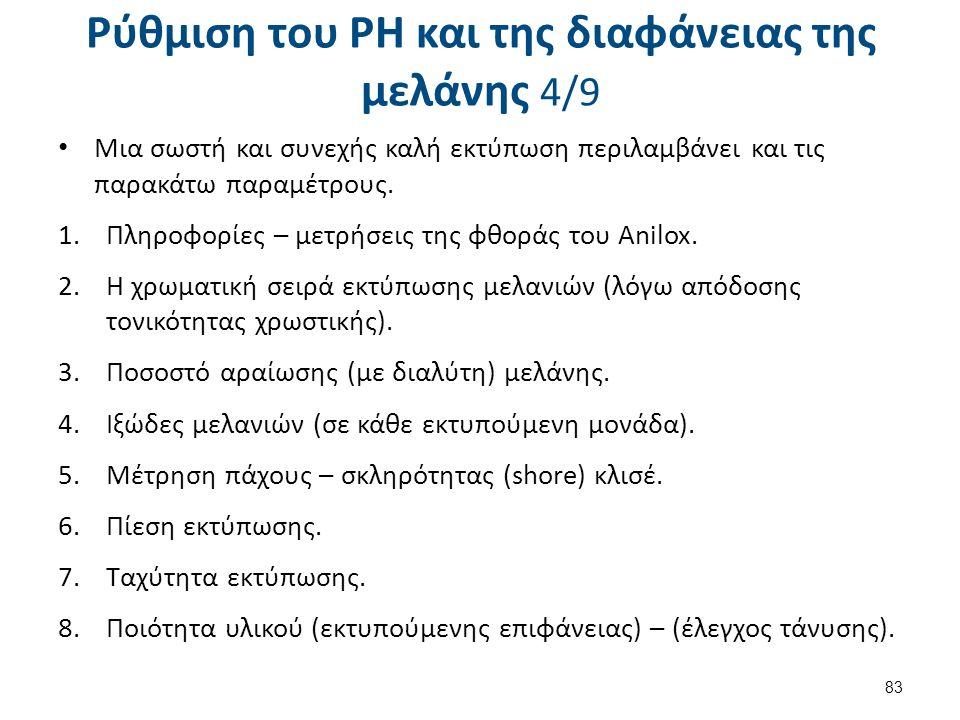 Ρύθμιση του PH και της διαφάνειας της μελάνης 4/9 Μια σωστή και συνεχής καλή εκτύπωση περιλαμβάνει και τις παρακάτω παραμέτρους. 1.Πληροφορίες – μετρή