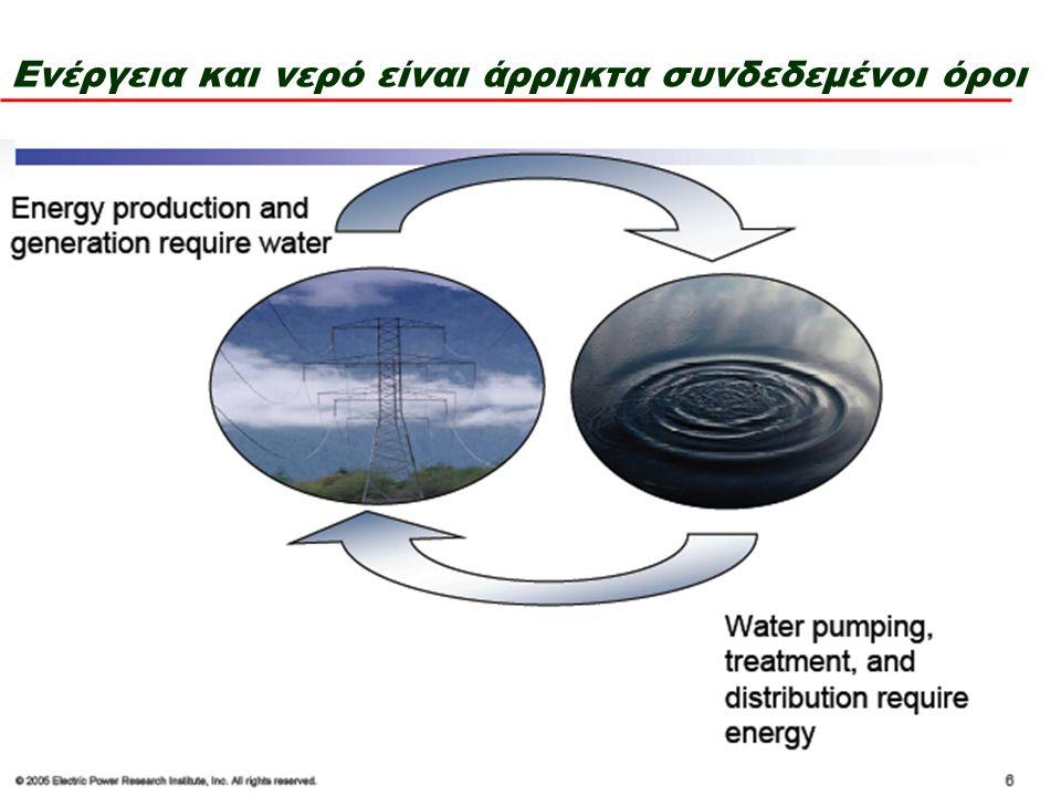 Ενέργεια και νερό είναι άρρηκτα συνδεδεμένοι όροι