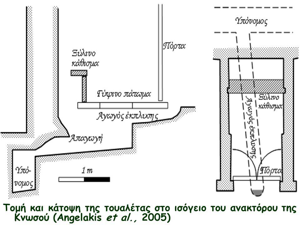 Τομή και κάτοψη της τουαλέτας στο ισόγειο του ανακτόρου της Κνωσού (Angelakis et al., 2005)