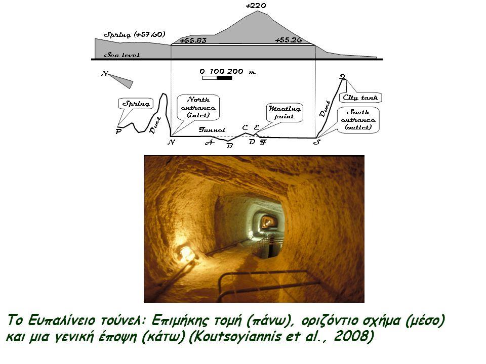 Το Ευπαλίνειο τούνελ: Επιμήκης τομή (πάνω), οριζόντιο σχήμα (μέσο) και μια γενική έποψη (κάτω) (Koutsoyiannis et al., 2008)