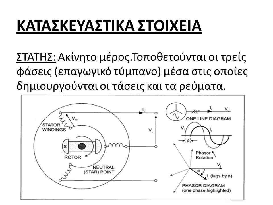 ΚΑΤΑΣΚΕΥΑΣΤΙΚΑ ΣΤΟΙΧΕΙΑ ΣΤΑΤΗΣ: Ακίνητο μέρος.Τοποθετούνται οι τρείς φάσεις (επαγωγικό τύμπανο) μέσα στις οποίες δημιουργούνται οι τάσεις και τα ρεύμα