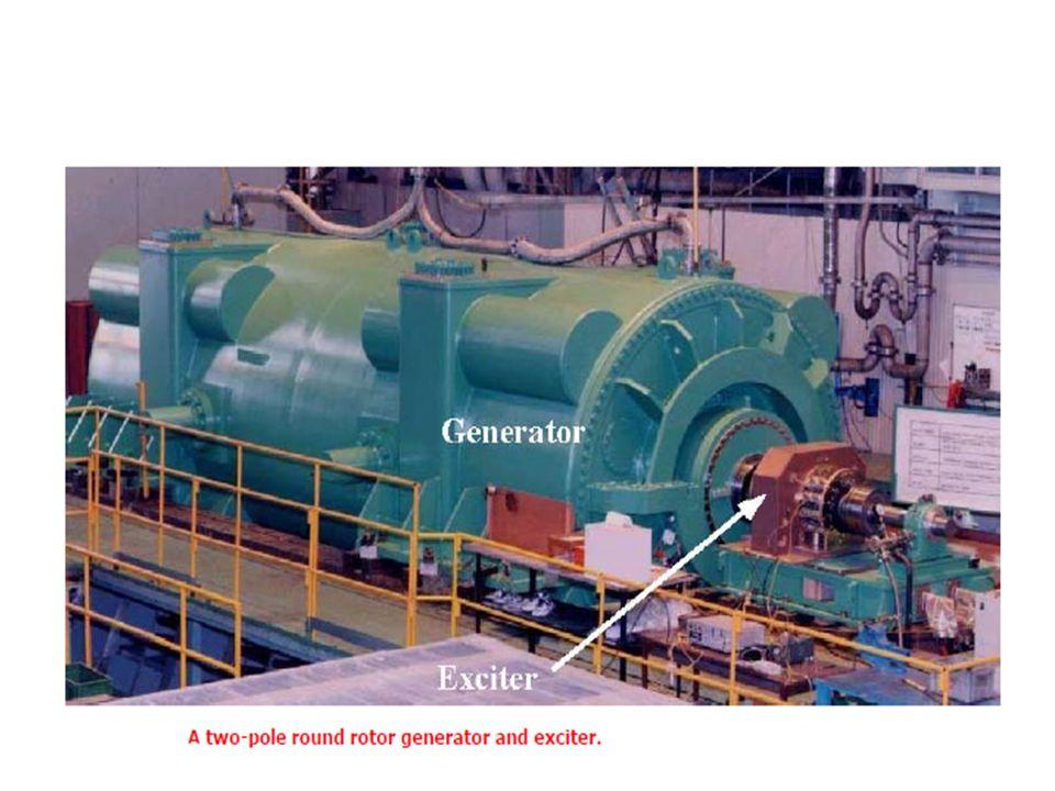 1. Σύστημα ανάληψης ισχύος με μηχανικό έλεγχο συχνότητας