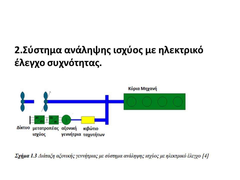 2.Σύστημα ανάληψης ισχύος με ηλεκτρικό έλεγχο συχνότητας.
