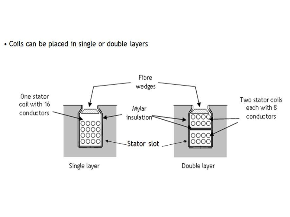 Η απόκριση στις παροδικές μεταβολές τάσεως μίας Γεννήτριας μπορεί να βελτιωθεί μέσω της εξάλειψης της διεγέρτριας μέσω του δρομέα, χάριν μίας μεθόδου στατικής διέγερσης.