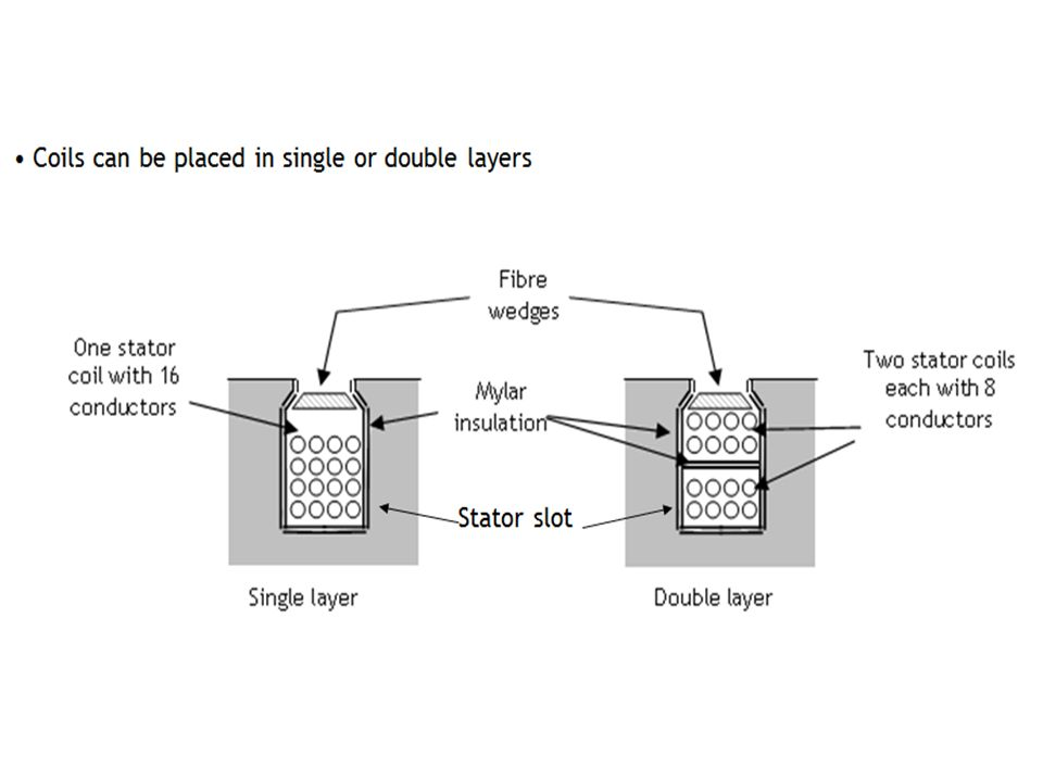 3) PTO/CFE (Power Take Off / Constant Frequency Electrical) Αποτελούνται από ένα εύκαµπτο σύνδεσµο, µειωτήρα στοφών, στρεπτικά άκαµπτους συνδέσµους, µειωτήρα και συστήµατα ηλεκτρονικού ελέγχου αργόστροφο εναλλακτήρα και συστήµατα ηλεκτρονικού ελέγχου