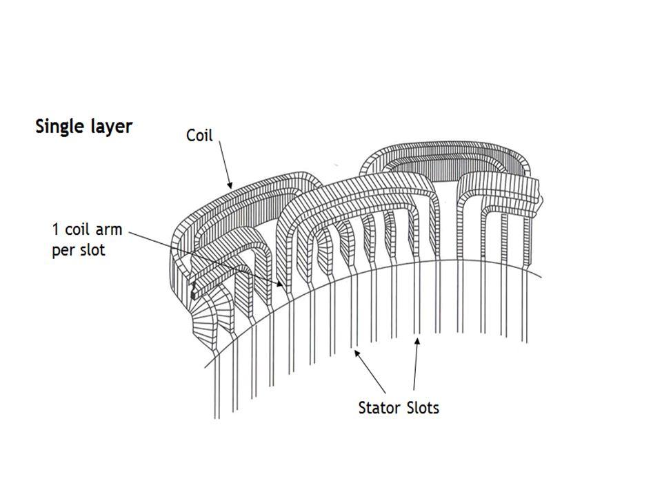 β) Ασύγχρονες γεννήτριες οι οποίες λειτουργούν με μεταβλητή συχνότητα διέγερσης στο κύκλωμα του δρομέα.