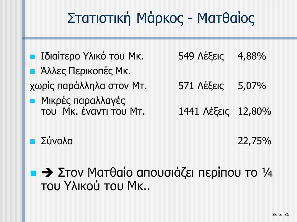 Seite 36 Στατιστική Μάρκος - Ματθαίος Ιδιαίτερο Υλικό του Μκ.549 Λέξεις4,88% Άλλες Περικοπές Μκ. χωρίς παράλληλα στον Μτ.571 Λέξεις5,07% Μικρές παραλλ