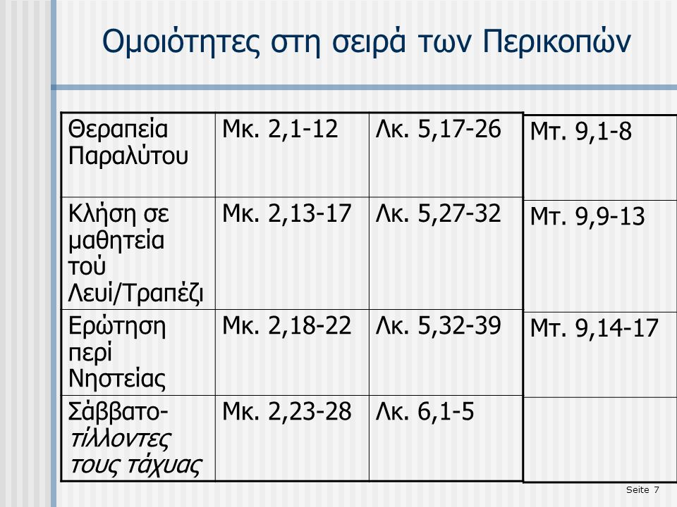 Seite 7 Ομοιότητες στη σειρά των Περικοπών Θεραπεία Παραλύτου Μκ.