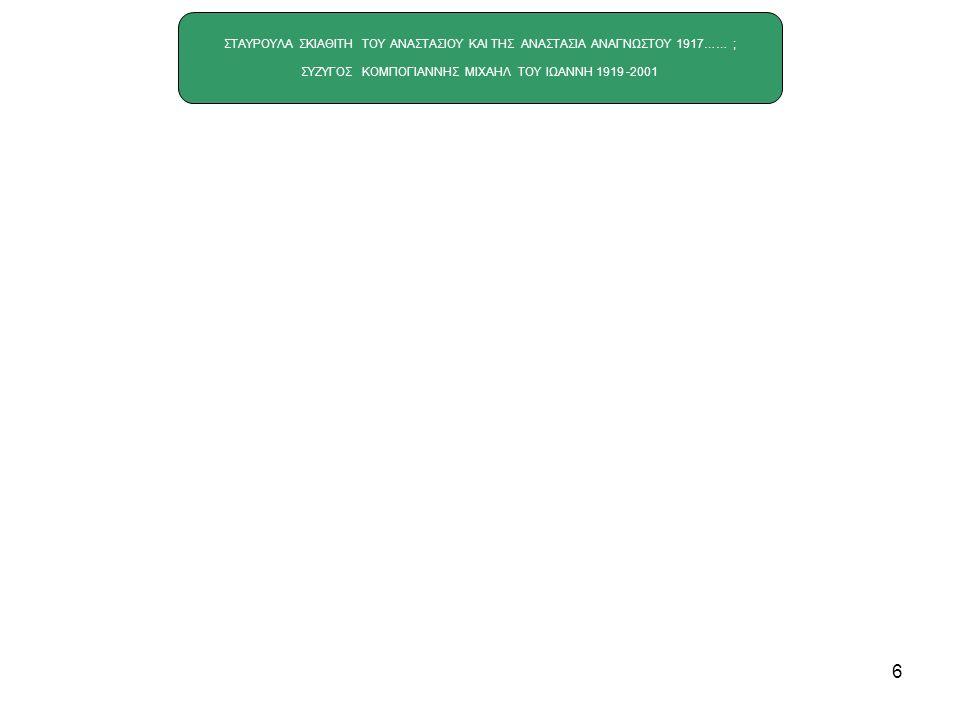 7 ΓΕΩΡΓΙΑ ΣΚΙΑΘΙΤΗ ΤΟΥ ΑΝΑΣΤΑΣΙΟΥ ΚΑΙ ΤΗΣ ΑΝΑΣΤΑΣΙΑΣ ΑΝΑΓΝΩΣΤΟΥ 1918-1999 ΣΥΖΥΓΟΣ ΓΕΩΡΓΙΟΣ ΠΑΠΑΔΗΜΗΤΡΙΟΥ 1918-1993 ΔΗΜΗΤΡΙΟΣ 1953 ΣΥΖΥΓΟΣ ΛΙΑΝΟΥ ΑΘΑΝΑΣΙΑ ΤΟΥ ΙΩΑΝΝΗ 1954 ΑΝΑΣΤΑΣΙΑ 1957 ΣΥΖΥΓΟΣ ΚΛΗΝΤΙΡΗΣ ΙΩΑΝΝΗΣ ΤΟΥ ΕΥΑΓΓΕΛΟΥ 1956 ΕΥΜΟΡΦΙΑ 1953-1978 ΓΕΩΡΓΙΑ 1981 ΠΑΝΑΓΙΩΤΗΣ 1989 ΕΥΑΓΓΕΛΟΣ 1988