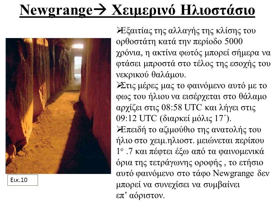 Newgrange  Χειμερινό Ηλιοστάσιο Εικ.10  Εξαιτίας της αλλαγής της κλίσης του ορθοστάτη κατά την περίοδο 5000 χρόνια, η ακτίνα φωτός μπορεί σήμερα να φτάσει μπροστά στο τέλος της εσοχής του νεκρικού θαλάμου.
