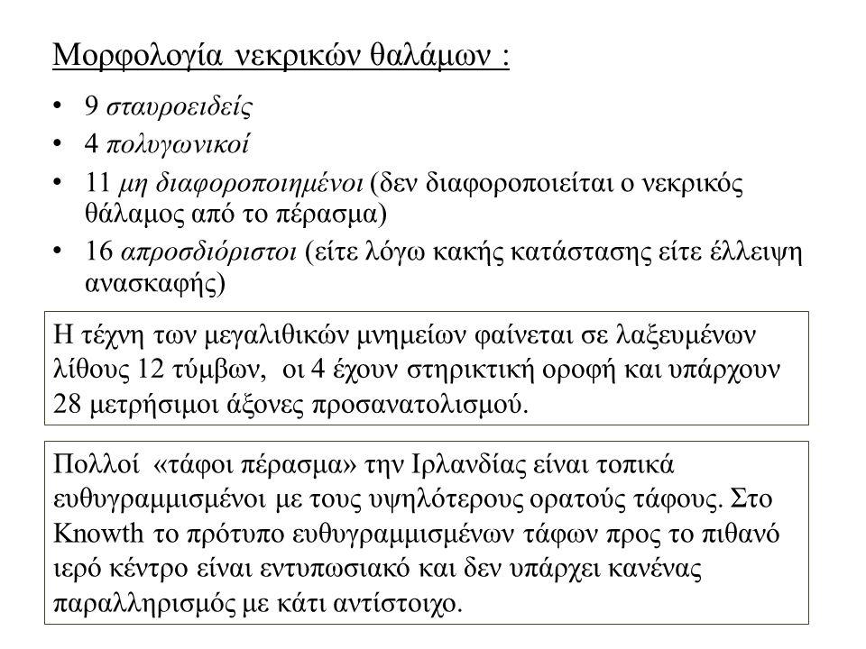 Μορφολογία νεκρικών θαλάμων : 9 σταυροειδείς 4 πολυγωνικοί 11 μη διαφοροποιημένοι (δεν διαφοροποιείται ο νεκρικός θάλαμος από το πέρασμα) 16 απροσδιόριστοι (είτε λόγω κακής κατάστασης είτε έλλειψη ανασκαφής) Η τέχνη των μεγαλιθικών μνημείων φαίνεται σε λαξευμένων λίθους 12 τύμβων, οι 4 έχουν στηρικτική οροφή και υπάρχουν 28 μετρήσιμοι άξονες προσανατολισμού.