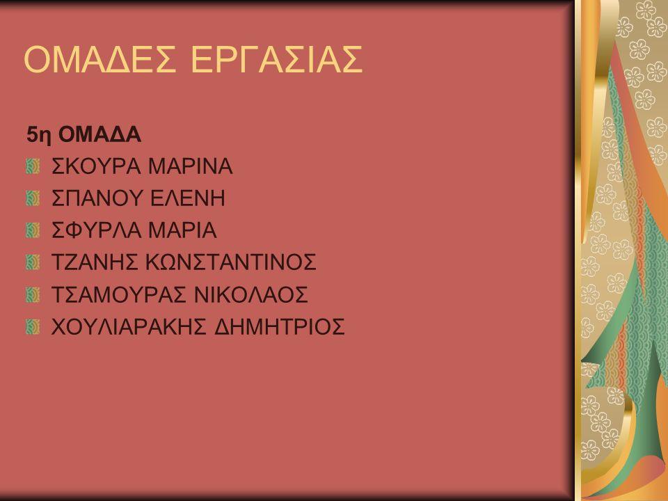 ΟΜΑΔΕΣ ΕΡΓΑΣΙΑΣ 5η ΟΜΑΔΑ ΣΚΟΥΡΑ ΜΑΡΙΝΑ ΣΠΑΝΟΥ ΕΛΕΝΗ ΣΦΥΡΛΑ ΜΑΡΙΑ ΤΖΑΝΗΣ ΚΩΝΣΤΑΝΤΙΝΟΣ ΤΣΑΜΟΥΡΑΣ ΝΙΚΟΛΑΟΣ ΧΟΥΛΙΑΡΑΚΗΣ ΔΗΜΗΤΡΙΟΣ