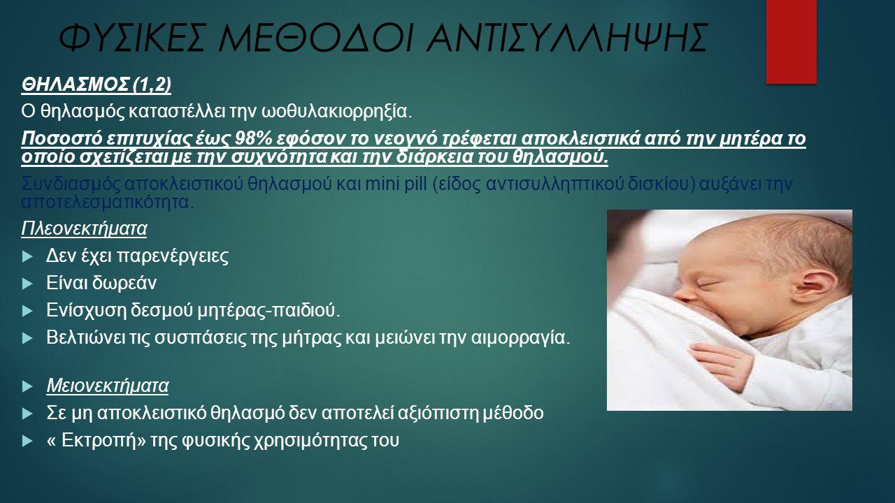ΦΥΣΙΚΕΣ ΜΕΘΟΔΟΙ ΑΝΤΙΣΥΛΛΗΨΗΣ ΘΗΛΑΣΜΟΣ (1,2) Ο θηλασμός καταστέλλει την ωοθυλακιορρηξία.