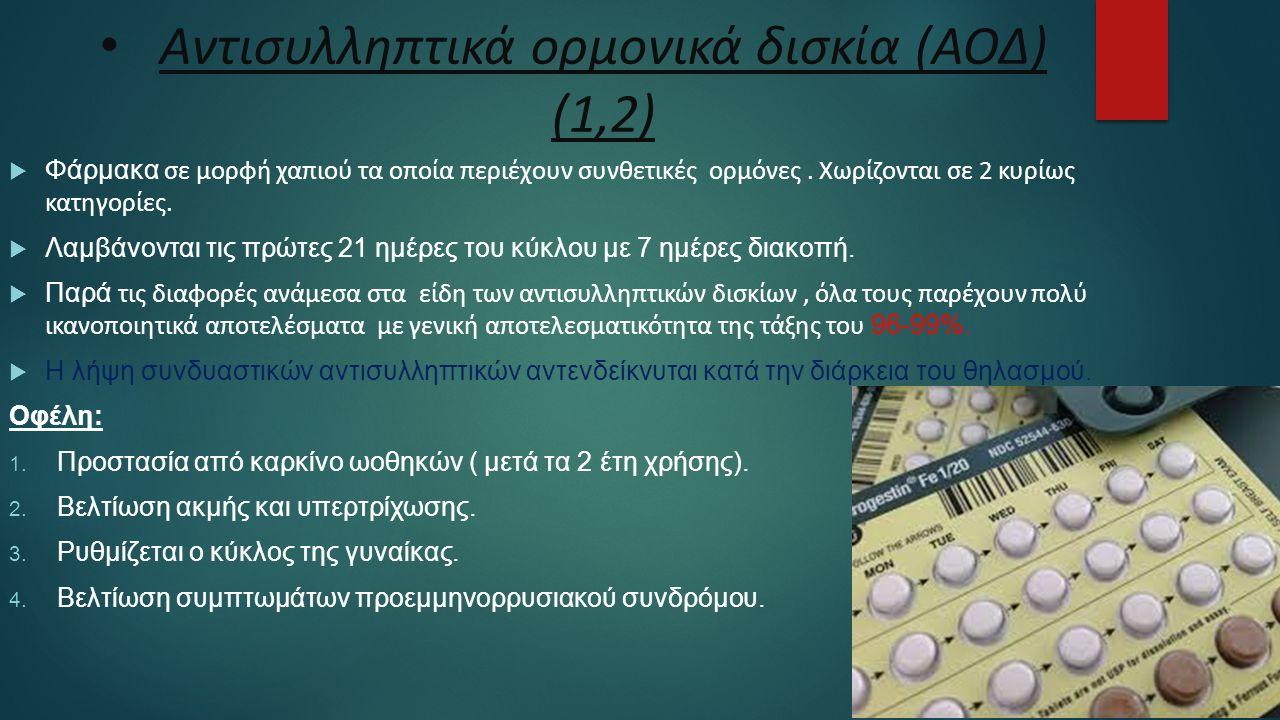 Αντισυλληπτικά ορμονικά δισκία (ΑΟΔ) (1,2)  Φάρμακα σε μορφή χαπιού τα οποία περιέχουν συνθετικές ορμόνες.