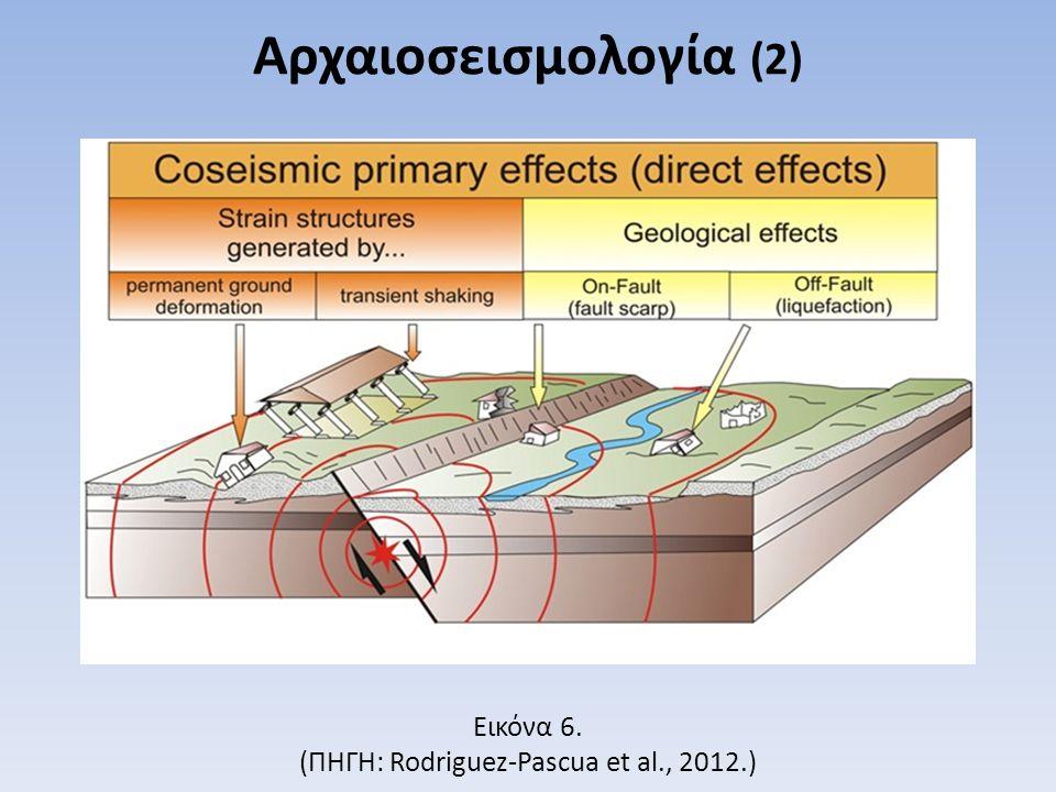 Εικόνα 6. (ΠΗΓΗ: Rodriguez-Pascua et al., 2012.)