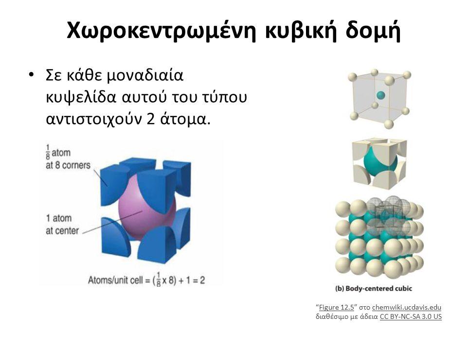 """Xωροκεντρωμένη κυβική δομή Σε κάθε μοναδιαία κυψελίδα αυτού του τύπου αντιστοιχούν 2 άτομα. """"Figure 12.5"""" στο chemwiki.ucdavis.edu διαθέσιμο με άδεια"""