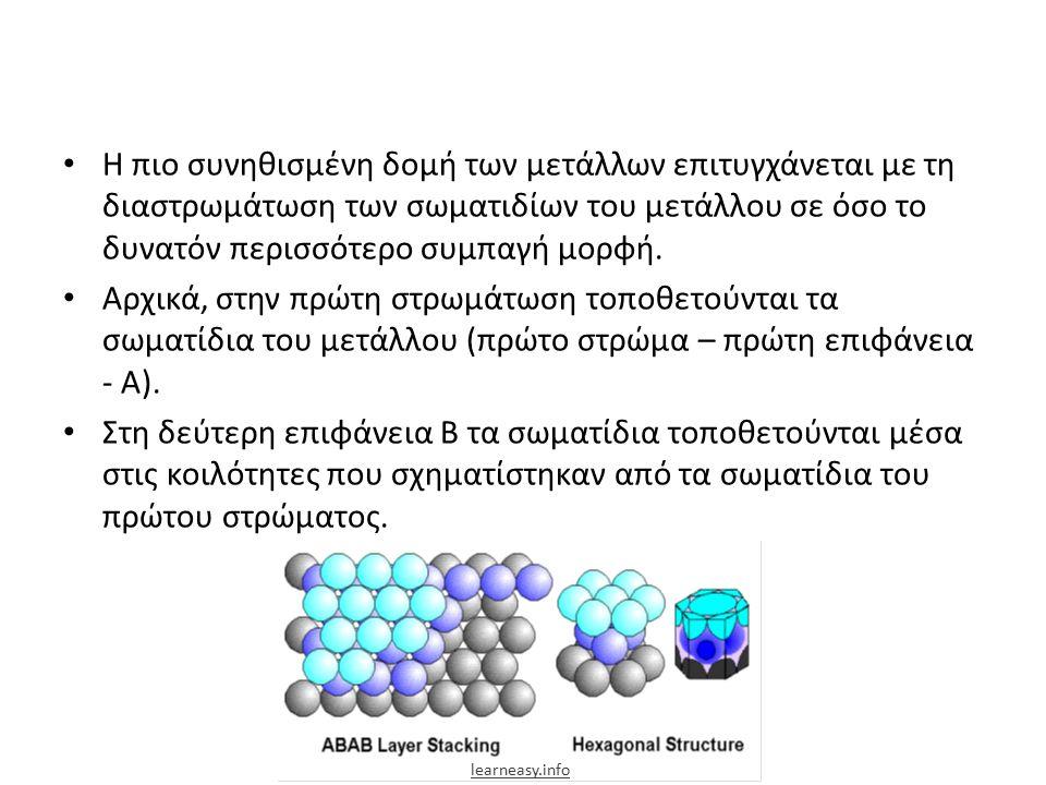 Η πιο συνηθισμένη δομή των μετάλλων επιτυγχάνεται με τη διαστρωμάτωση των σωματιδίων του μετάλλου σε όσο το δυνατόν περισσότερο συμπαγή μορφή. Αρχικά,