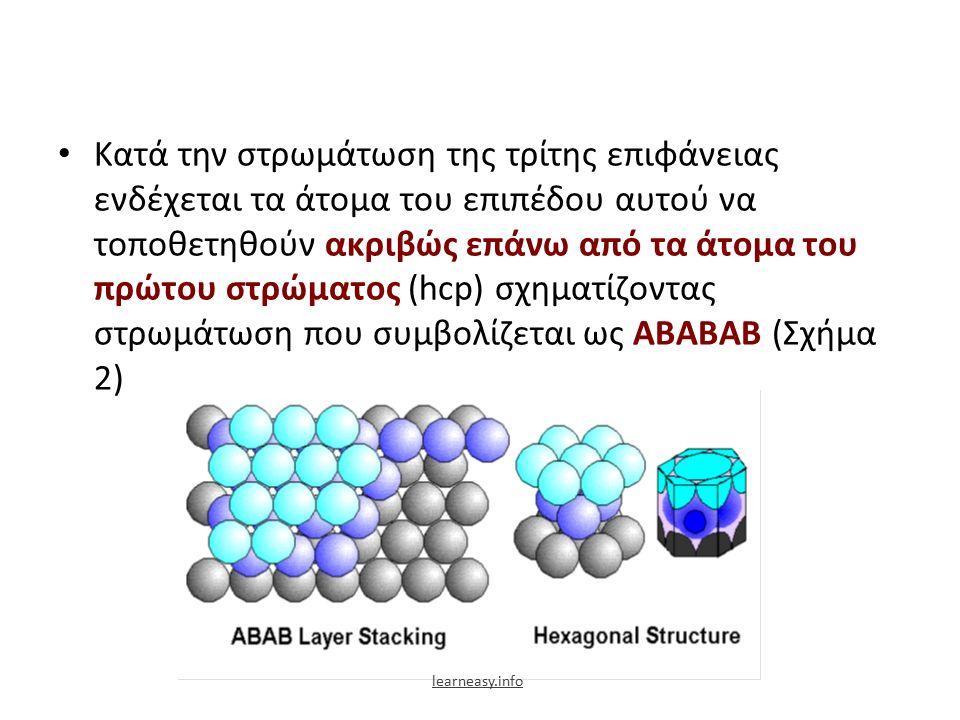 Κατά την στρωμάτωση της τρίτης επιφάνειας ενδέχεται τα άτομα του επιπέδου αυτού να τοποθετηθούν ακριβώς επάνω από τα άτομα του πρώτου στρώματος (hcp) σχηματίζοντας στρωμάτωση που συμβολίζεται ως ΑΒΑΒΑΒ (Σχήμα 2) learneasy.info