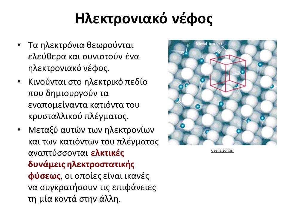 Ηλεκτρονιακό νέφος Τα ηλεκτρόνια θεωρούνται ελεύθερα και συνιστούν ένα ηλεκτρονιακό νέφος. Κινούνται στο ηλεκτρικό πεδίο που δημιουργούν τα εναπομείνα