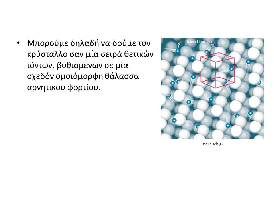 Μπορούμε δηλαδή να δούμε τον κρύσταλλο σαν μία σειρά θετικών ιόντων, βυθισμένων σε μία σχεδόν ομοιόμορφη θάλασσα αρνητικού φορτίου. users.sch.gr