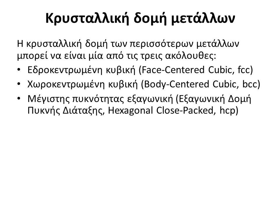 Kρυσταλλική δομή μετάλλων Η κρυσταλλική δομή των περισσότερων μετάλλων μπορεί να είναι μία από τις τρεις ακόλουθες: Εδροκεντρωμένη κυβική (Face-Centered Cubic, fcc) Χωροκεντρωμένη κυβική (Body-Centered Cubic, bcc) Μέγιστης πυκνότητας εξαγωνική (Εξαγωνική Δομή Πυκνής Διάταξης, Hexagonal Close-Packed, hcp)
