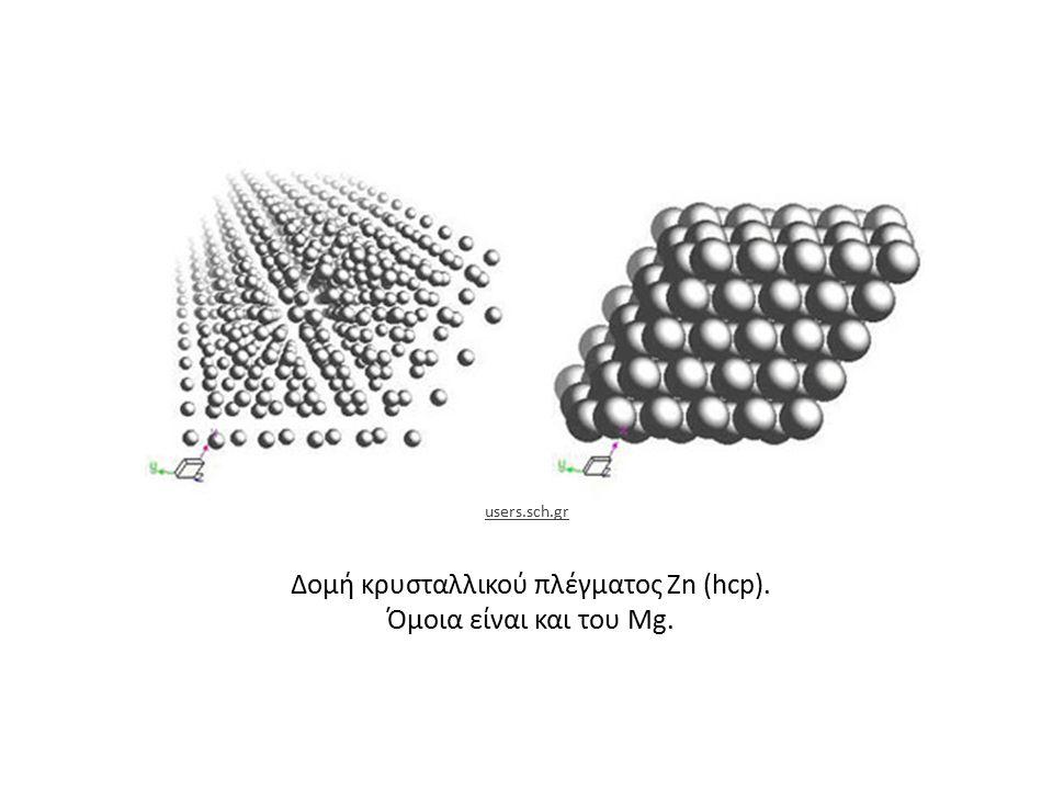 Δομή κρυσταλλικού πλέγματος Zn (hcp). Όμοια είναι και του Mg. users.sch.gr