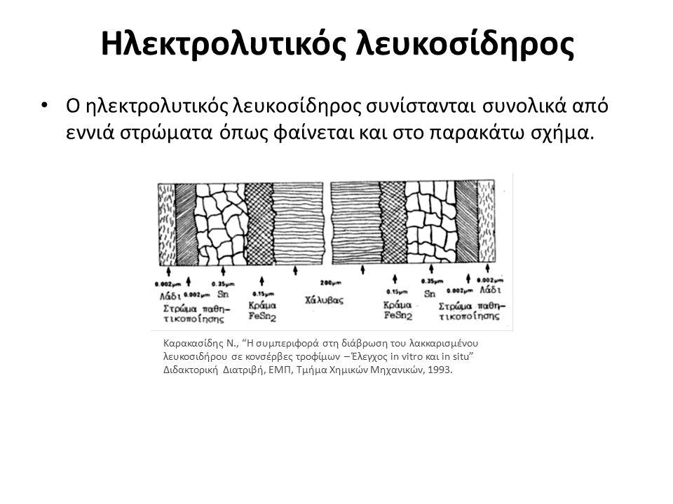 Ηλεκτρολυτικός λευκοσίδηρος Ο ηλεκτρολυτικός λευκοσίδηρος συνίστανται συνολικά από εννιά στρώματα όπως φαίνεται και στο παρακάτω σχήμα.
