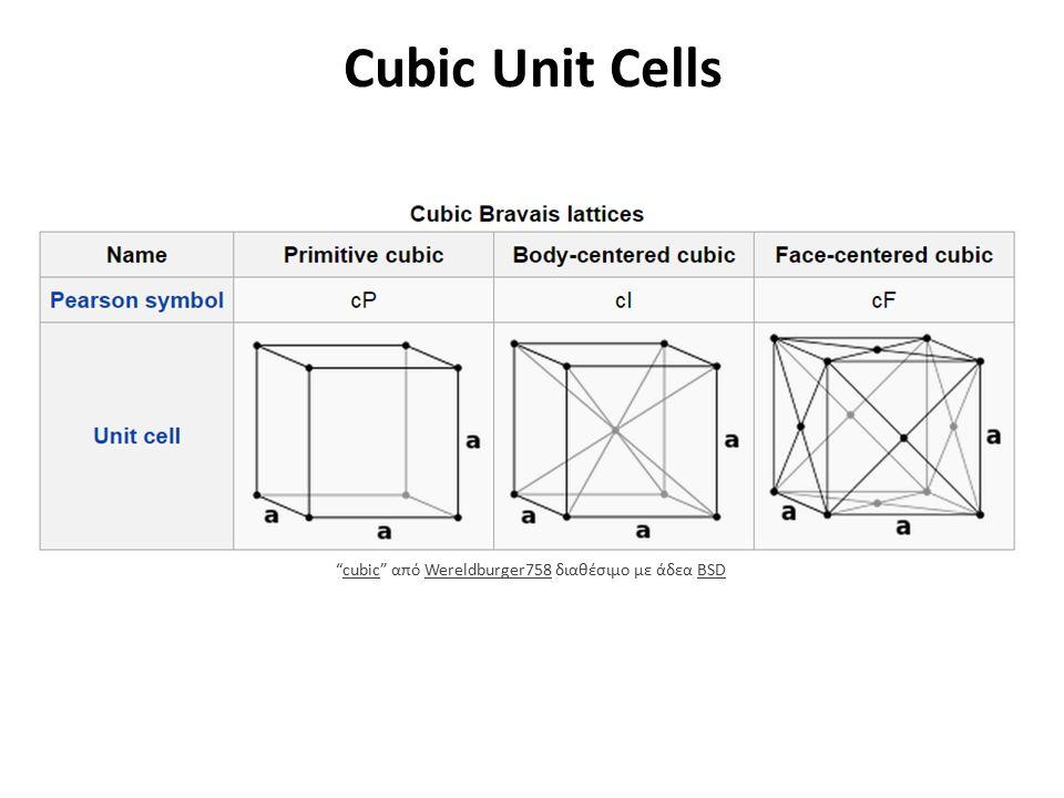 "Cubic Unit Cells ""cubic"" από Wereldburger758 διαθέσιμο με άδεα BSDcubicWereldburger758BSD"