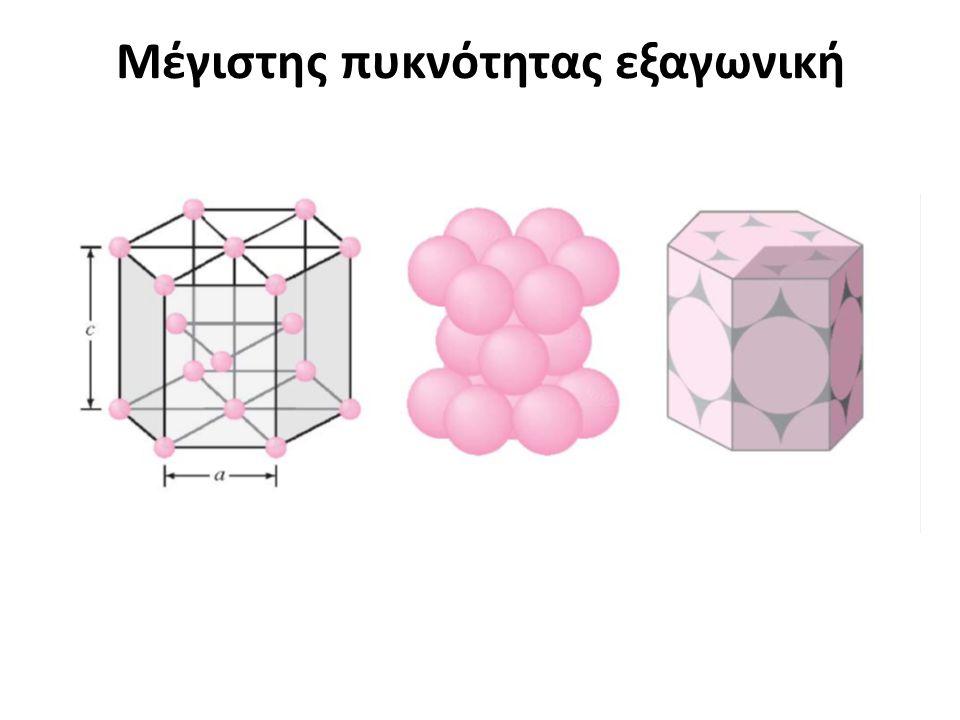 Μέγιστης πυκνότητας εξαγωνική