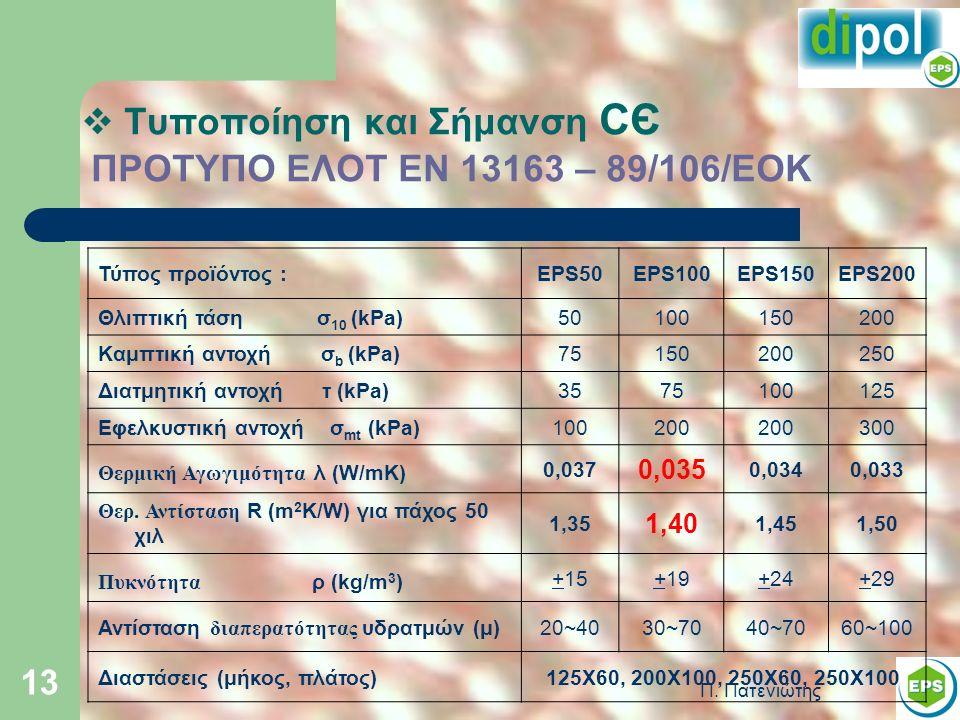 Π. Πατενιώτης 13  Τυποποίηση και Σήμανση CЄ ΠΡΟΤΥΠΟ ΕΛΟΤ ΕΝ 13163 – 89/106/ΕΟΚ Τύπος προϊόντος :EPS50EPS100EPS150EPS200 Θλιπτική τάση σ 10 (kPa)50100
