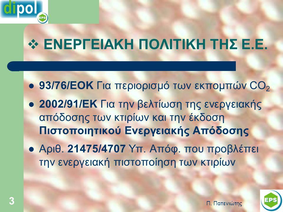 Π. Πατενιώτης 3 93/76/EOK Για περιορισμό των εκπομπών CO 2 2002/91/ΕΚ Για την βελτίωση της ενεργειακής απόδοσης των κτιρίων και την έκδοση Πιστοποιητι