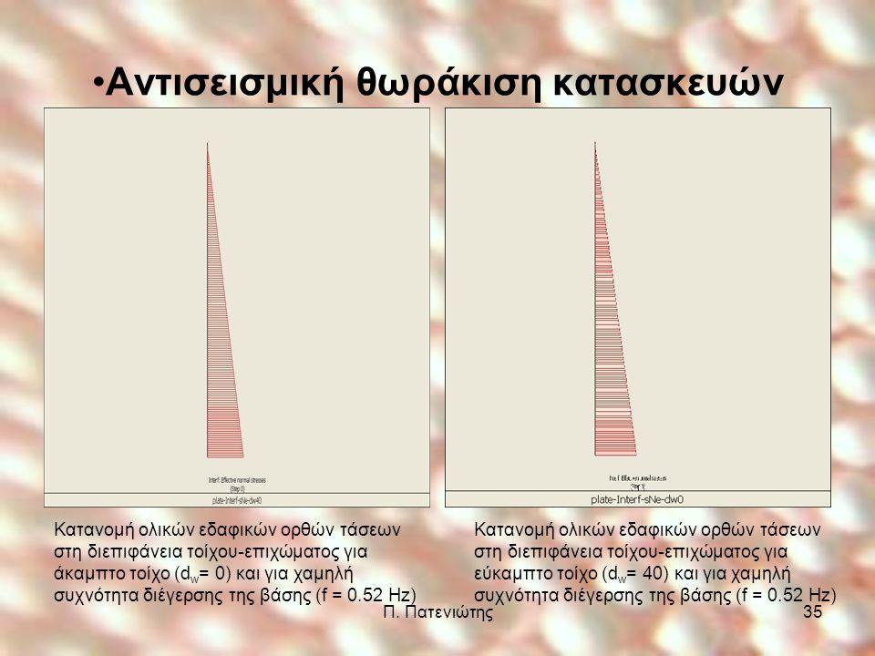 Π. Πατενιώτης35 Κατανομή ολικών εδαφικών ορθών τάσεων στη διεπιφάνεια τοίχου-επιχώματος για άκαμπτο τοίχο (d w = 0) και για χαμηλή συχνότητα διέγερσης