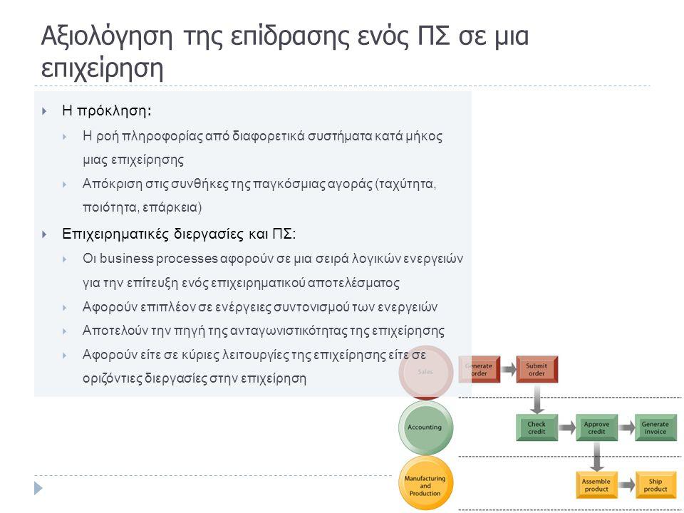 Aξιολόγηση της επίδρασης ενός ΠΣ σε μια επιχείρηση  Η πρόκληση :  Η ροή πληροφορίας από διαφορετικά συστήματα κατά μήκος μιας επιχείρησης  Απόκριση στις συνθήκες της παγκόσμιας αγοράς (ταχύτητα, ποιότητα, επάρκεια)  Επιχειρηματικές διεργασίες και ΠΣ:  Οι business processes αφορούν σε μια σειρά λογικών ενεργειών για την επίτευξη ενός επιχειρηματικού αποτελέσματος  Αφορούν επιπλέον σε ενέργειες συντονισμού των ενεργειών  Αποτελούν την πηγή της ανταγωνιστικότητας της επιχείρησης  Αφορούν είτε σε κύριες λειτουργίες της επιχείρησης είτε σε οριζόντιες διεργασίες στην επιχείρηση