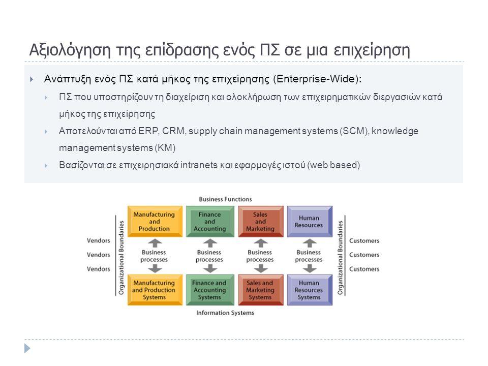 Aξιολόγηση της επίδρασης ενός ΠΣ σε μια επιχείρηση  Ανάπτυξη ενός ΠΣ κατά μήκος της επιχείρησης (Enterprise-Wide) :  ΠΣ που υποστηρίζουν τη διαχείριση και ολοκλήρωση των επιχειρηματικών διεργασιών κατά μήκος της επιχείρησης  Αποτελούνται από ERP, CRM, supply chain management systems (SCM), knowledge management systems (KM)  Βασίζονται σε επιχειρησιακά intranets και εφαρμογές ιστού (web based)