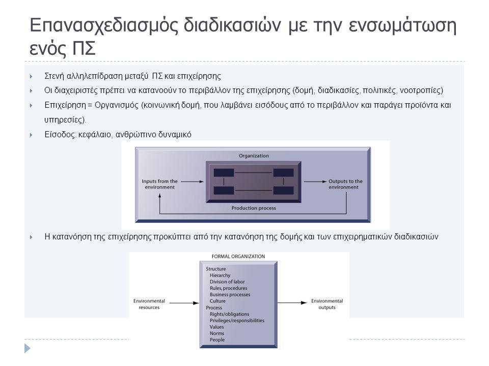 Ε πανασχεδιασμός διαδικασιών με την ενσωμάτωση ενός ΠΣ  Στενή αλληλεπίδραση μεταξύ ΠΣ και επιχείρησης  Οι διαχειριστές πρέπει να κατανοούν το περιβάλλον της επιχείρησης (δομή, διαδικασίες, πολιτικές, νοοτροπίες)  Επιχείρηση = Οργανισμός (κοινωνική δομή, που λαμβάνει εισόδους από το περιβάλλον και παράγει προϊόντα και υπηρεσίες).