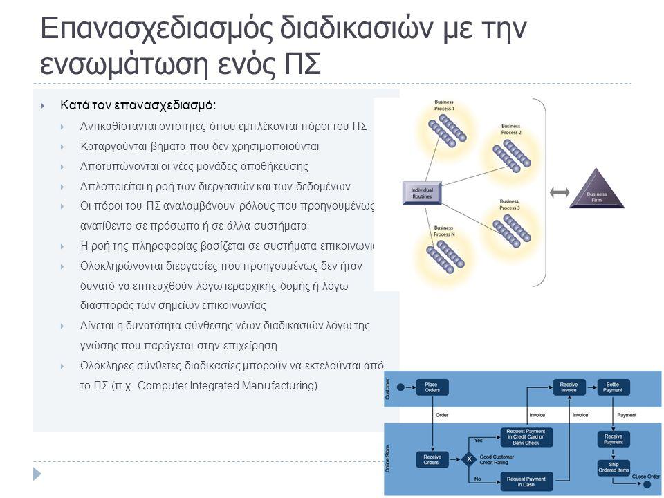 Ε πανασχεδιασμός διαδικασιών με την ενσωμάτωση ενός ΠΣ  Κατά τον επανασχεδιασμό:  Αντικαθίστανται οντότητες όπου εμπλέκονται πόροι του ΠΣ  Καταργούνται βήματα που δεν χρησιμοποιούνται  Αποτυπώνονται οι νέες μονάδες αποθήκευσης  Απλοποιείται η ροή των διεργασιών και των δεδομένων  Οι πόροι του ΠΣ αναλαμβάνουν ρόλους που προηγουμένως ανατίθεντο σε πρόσωπα ή σε άλλα συστήματα  Η ροή της πληροφορίας βασίζεται σε συστήματα επικοινωνιών  Ολοκληρώνονται διεργασίες που προηγουμένως δεν ήταν δυνατό να επιτευχθούν λόγω ιεραρχικής δομής ή λόγω διασποράς των σημείων επικοινωνίας  Δίνεται η δυνατότητα σύνθεσης νέων διαδικασιών λόγω της γνώσης που παράγεται στην επιχείρηση.