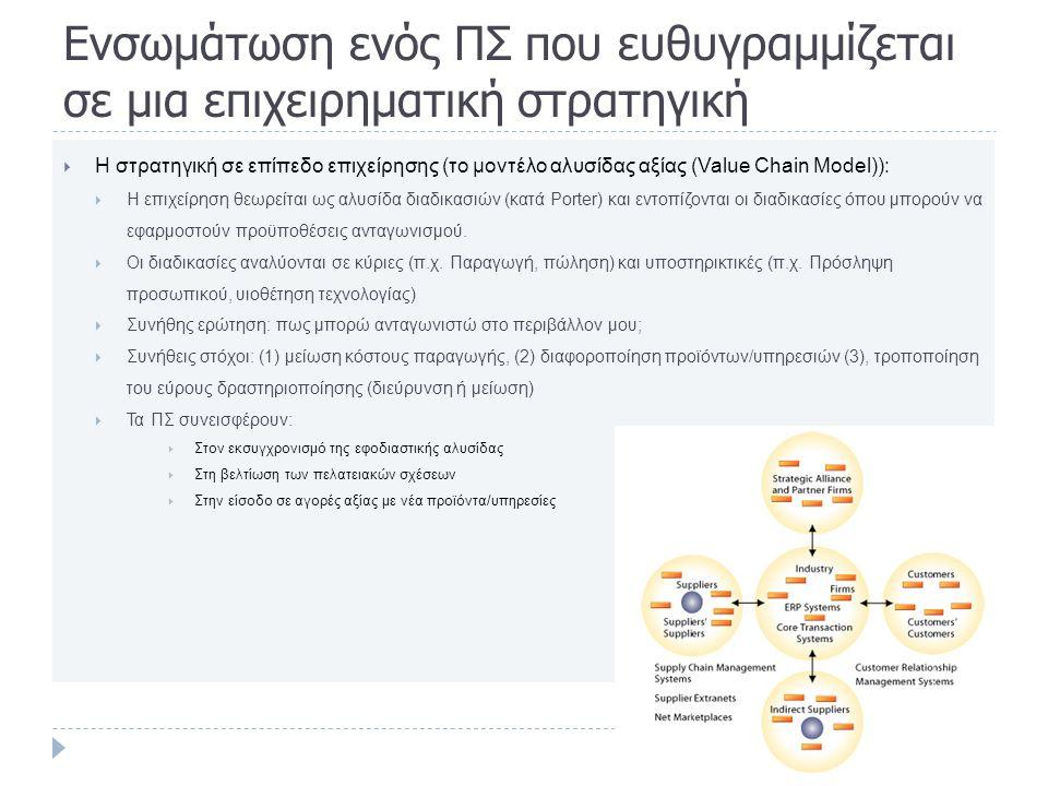 Eνσωμάτωση ενός ΠΣ που ευθυγραμμίζεται σε μια επιχειρηματική στρατηγική  Η στρατηγική σε επίπεδο επιχείρησης (το μοντέλο αλυσίδας αξίας (Value Chain Model)):  Η επιχείρηση θεωρείται ως αλυσίδα διαδικασιών (κατά Porter) και εντοπίζονται οι διαδικασίες όπου μπορούν να εφαρμοστούν προϋποθέσεις ανταγωνισμού.